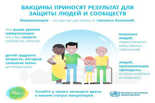 Европейская неделя иммунизации, Ольга Романова, ЦГиЭ, Центр гигиены и эпидемиологии в Приморском крае