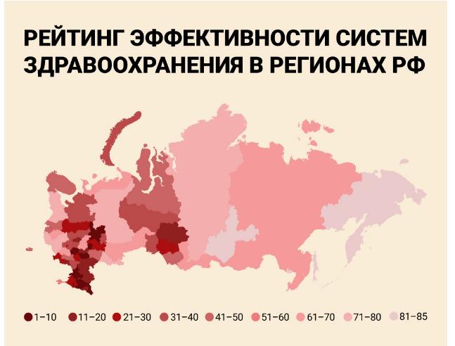 ВШОУЗ, Высшая школа организации и управления здравоохранением, Гузель Улумбекова, рейтинг здравоохранения