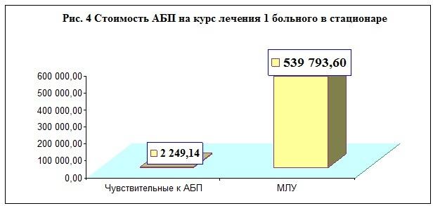 Валерий Иванишин, Приморский краевой противотуберкулезный диспансер