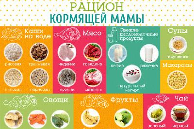 Правильное питание меню для похудения g
